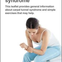 Carpal Tunnel Syndrome Exercises The Chartered Society Of