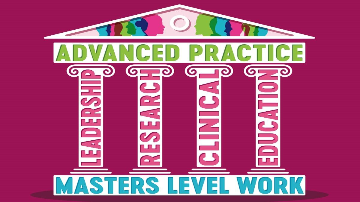 Advancing your practice