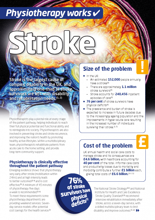 Stroke | The Chartered Society of Physiotherapy