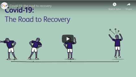 Watch our new animation, Covid-19: the Road to Recovery
